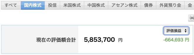 【含み損公開】個別株(日本)辞めます宣言