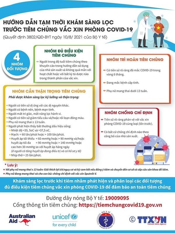 Hướng dẫn tạm thời khám sàng lọc trước khi tiêm vaccine phòng covid-19
