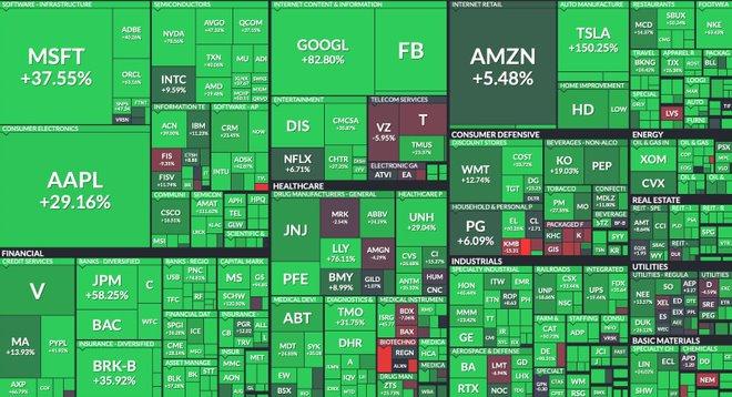 インデックス投資がマネーマシーンになる