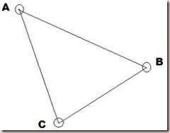 Figura(7_1)