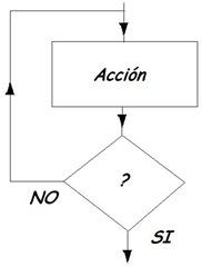 Figura(10_1)